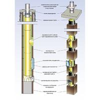 Комплект дымохода Hart Universal, D200, 4 метра (Hart)